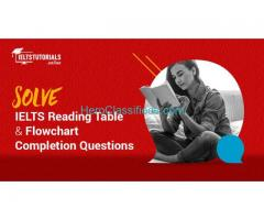 Buy IELTS Certificate Online | Buy IELTS Certificate without Exam